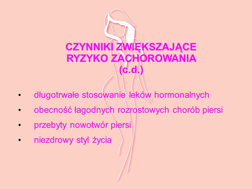 CZYNNIKI ZWIĘKSZAJĄCE RYZYKO ZACHOROWANIA (c.d.) długotrwałe stosowanie leków hormonalnych obecność łagodnych rozrostowych chorób piersi przebyty nowo