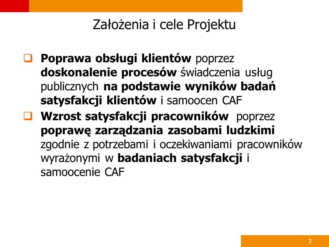 2 Założenia i cele Projektu Poprawa obsługi klientów poprzez doskonalenie procesów świadczenia usług publicznych na podstawie wyników badań satysfakcj