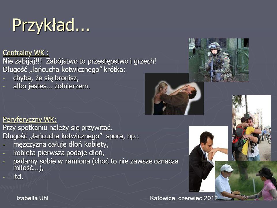 Przykład... Centralny WK : Nie zabijaj!!! Zabójstwo to przestępstwo i grzech! Długość łańcucha kotwicznego krótka: - chyba, że się bronisz, - albo jes