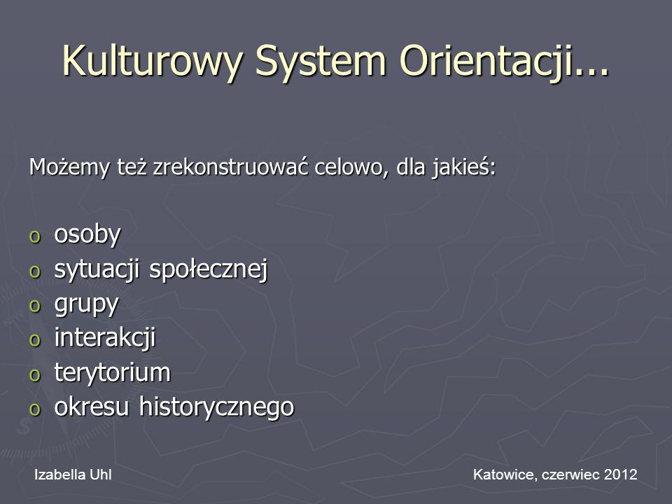 Kulturowy System Orientacji... Możemy też zrekonstruować celowo, dla jakieś: o osoby o sytuacji społecznej o grupy o interakcji o terytorium o okresu
