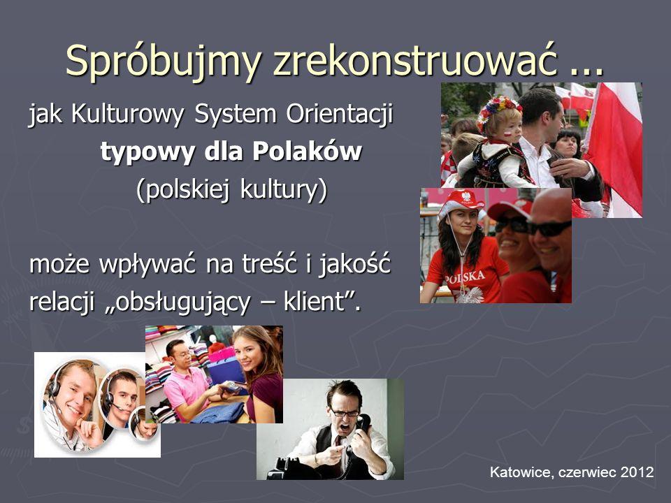Spróbujmy zrekonstruować... jak Kulturowy System Orientacji typowy dla Polaków (polskiej kultury) może wpływać na treść i jakość relacji obsługujący –