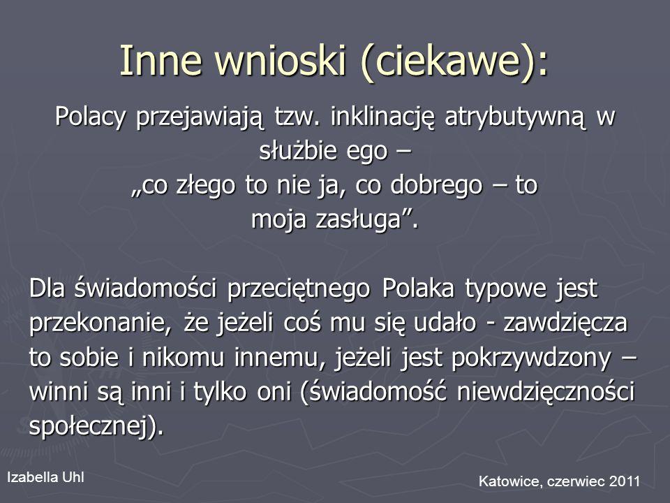 Inne wnioski (ciekawe): Polacy przejawiają tzw. inklinację atrybutywną w służbie ego – co złego to nie ja, co dobrego – to moja zasługa. Dla świadomoś