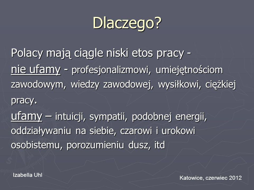 Dlaczego? Polacy mają ciągle niski etos pracy - nie ufamy - profesjonalizmowi, umiejętnościom zawodowym, wiedzy zawodowej, wysiłkowi, ciężkiej pracy.
