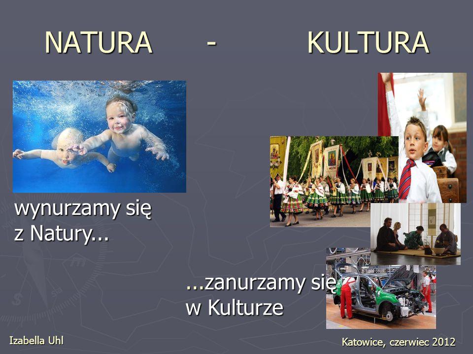 NATURA - KULTURA wynurzamy się z Natury......zanurzamy się w Kulturze Izabella Uhl Katowice, czerwiec 2012