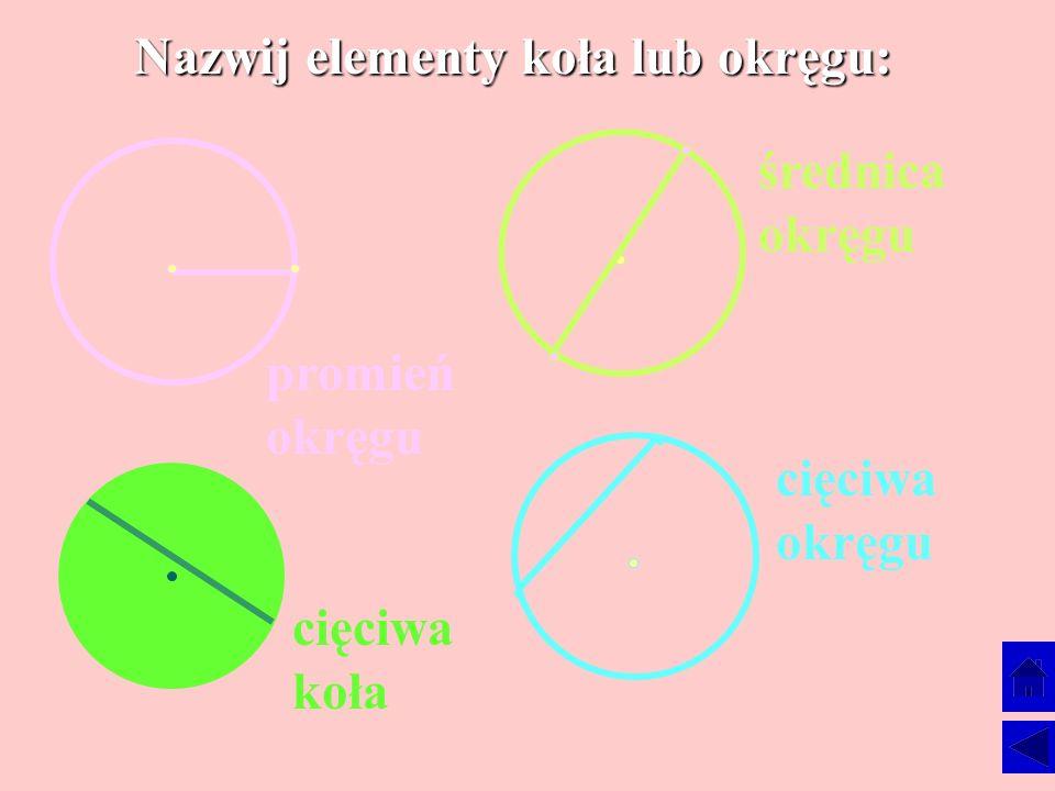 O r OKRĄG r = promień okręgu CD = cięciwa okręgu C D E F EF = średnica okręgu i jego elementy Średnica okręgu to najdłuższa cięciwa. Jaką długość ma ś