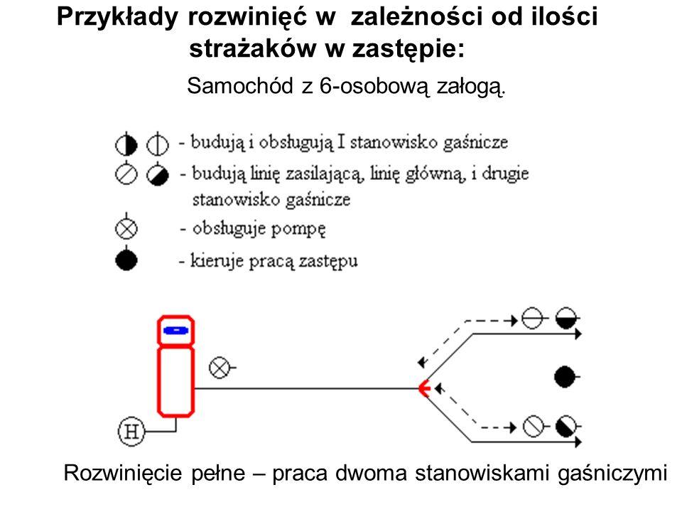 Rozwinięcie pełne – praca dwoma stanowiskami gaśniczymi Przykłady rozwinięć w zależności od ilości strażaków w zastępie: Samochód z 6-osobową załogą.