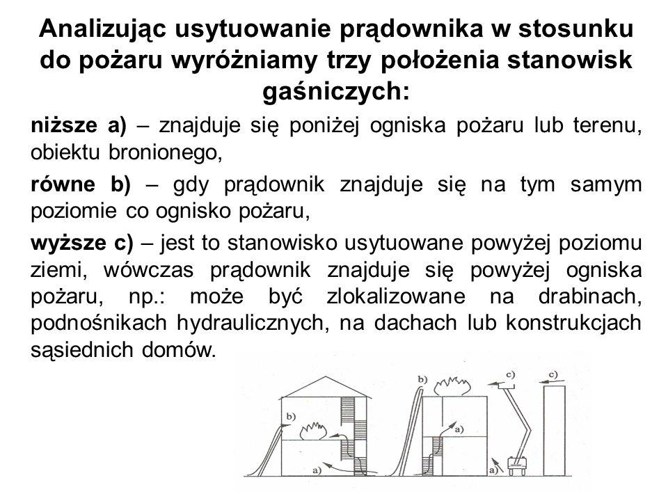 Analizując usytuowanie prądownika w stosunku do pożaru wyróżniamy trzy położenia stanowisk gaśniczych: niższe a) – znajduje się poniżej ogniska pożaru lub terenu, obiektu bronionego, równe b) – gdy prądownik znajduje się na tym samym poziomie co ognisko pożaru, wyższe c) – jest to stanowisko usytuowane powyżej poziomu ziemi, wówczas prądownik znajduje się powyżej ogniska pożaru, np.: może być zlokalizowane na drabinach, podnośnikach hydraulicznych, na dachach lub konstrukcjach sąsiednich domów.