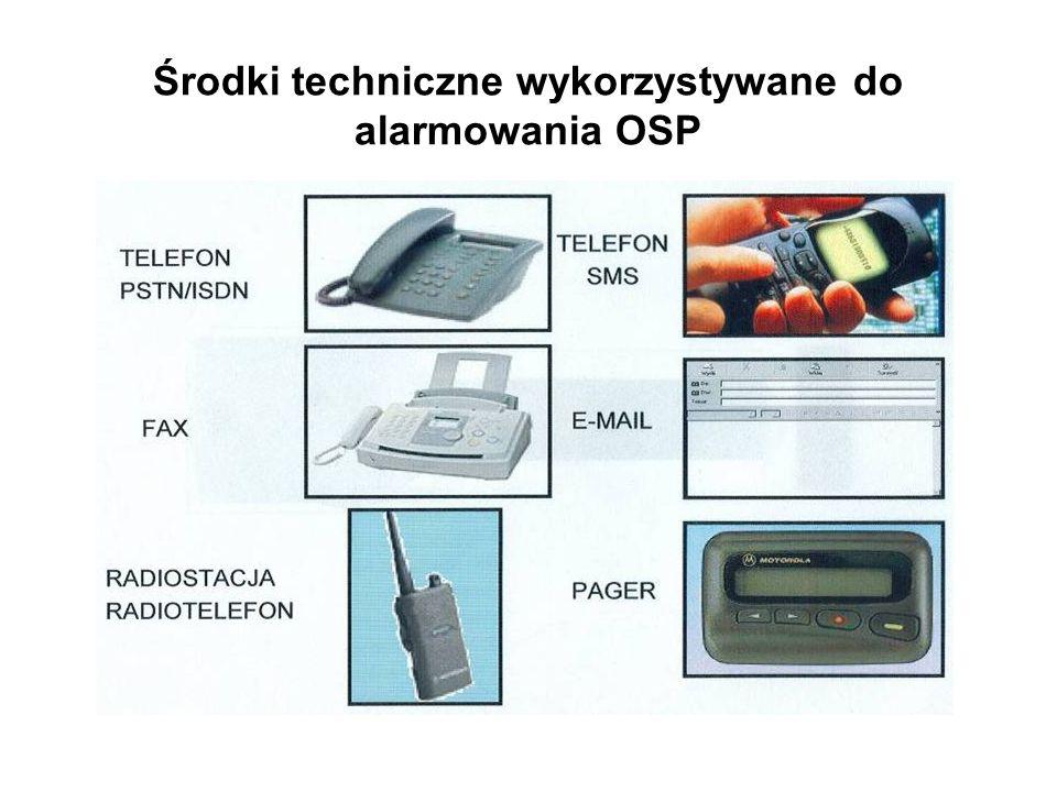 Środki techniczne wykorzystywane do alarmowania OSP