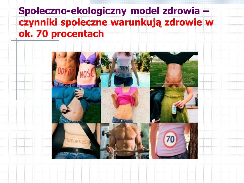 Społeczno-ekologiczny model zdrowia – definicja zdrowia Zdrowie to jak najdłuższa możliwość samodzielnego, aktywnego i twórczego życia bez chorób i niepełnej sprawności albo nawet razem z nimi, jeśli nie da się ich wyeliminować / Międzynarodowe Zgromadzenie Zdrowia, 1977 r./