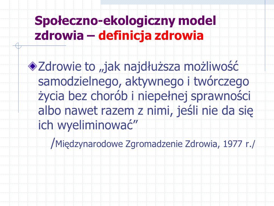 Społeczno-ekologiczny model zdrowia: istota zagadnienia a.