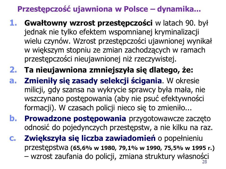 27 Przestępczość ujawniona w Polsce – dynamika w okresie zmian ustrojowych Przyczyny takich wzrostów i spadków: W latach 80. (wzrosty) - zmiany w poli