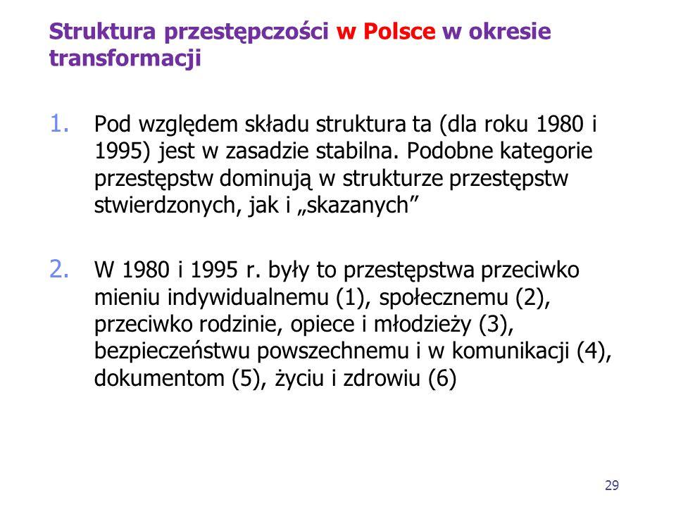 28 Przestępczość ujawniona w Polsce – dynamika... 1. Gwałtowny wzrost przestępczości w latach 90. był jednak nie tylko efektem wspomnianej kryminaliza