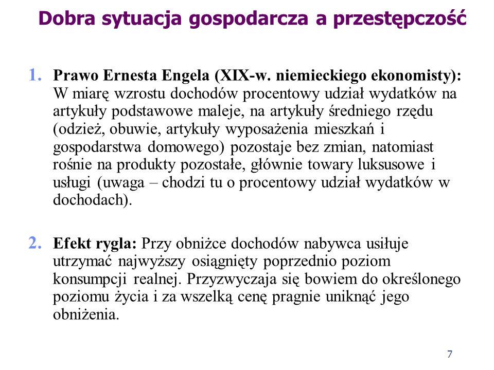 7 Dobra sytuacja gospodarcza a przestępczość 1.Prawo Ernesta Engela (XIX-w.