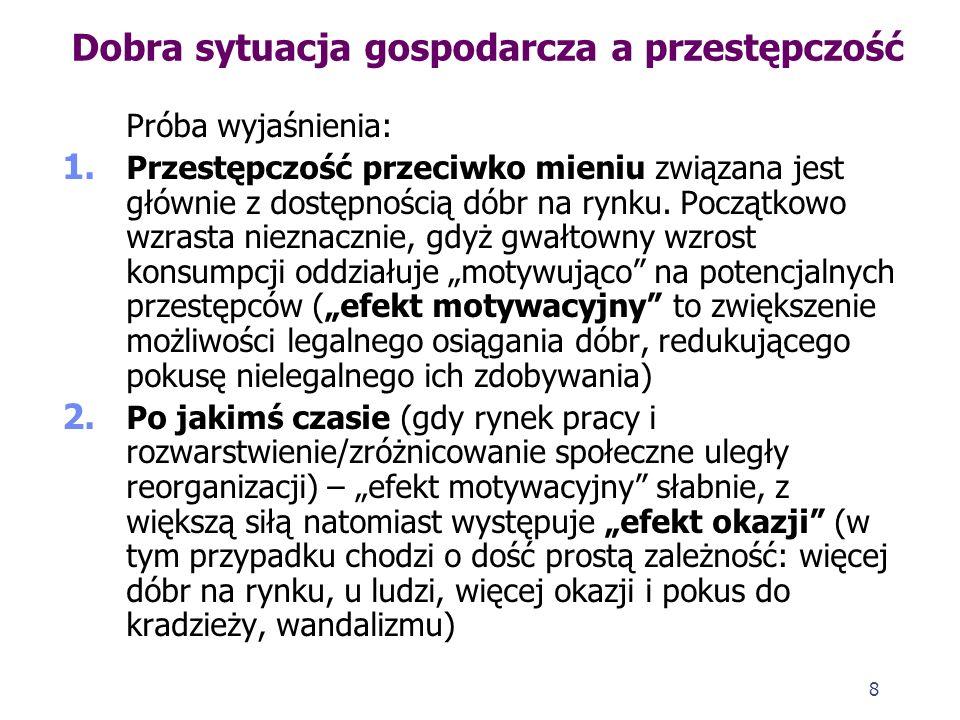 28 Przestępczość ujawniona w Polsce – dynamika...1.
