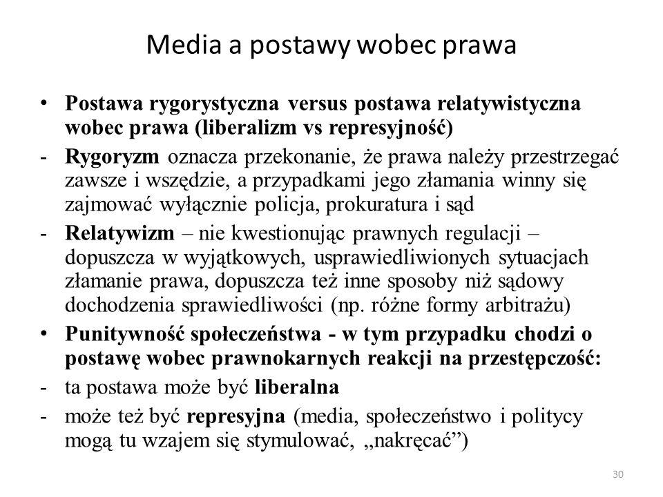30 Media a postawy wobec prawa Postawa rygorystyczna versus postawa relatywistyczna wobec prawa (liberalizm vs represyjność) -Rygoryzm oznacza przekon