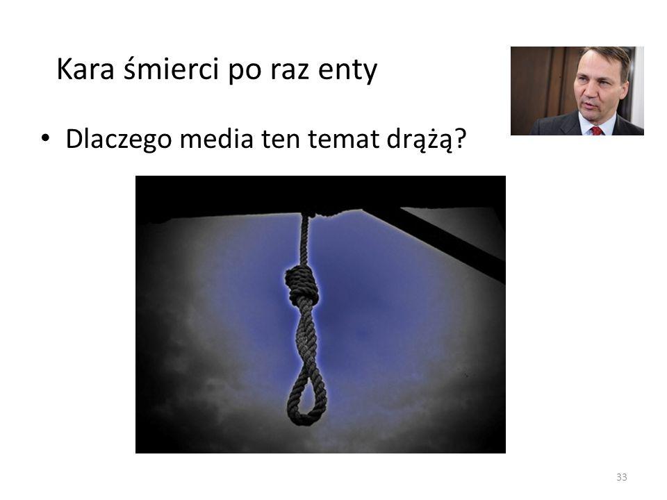 Kara śmierci po raz enty 33 Dlaczego media ten temat drążą?