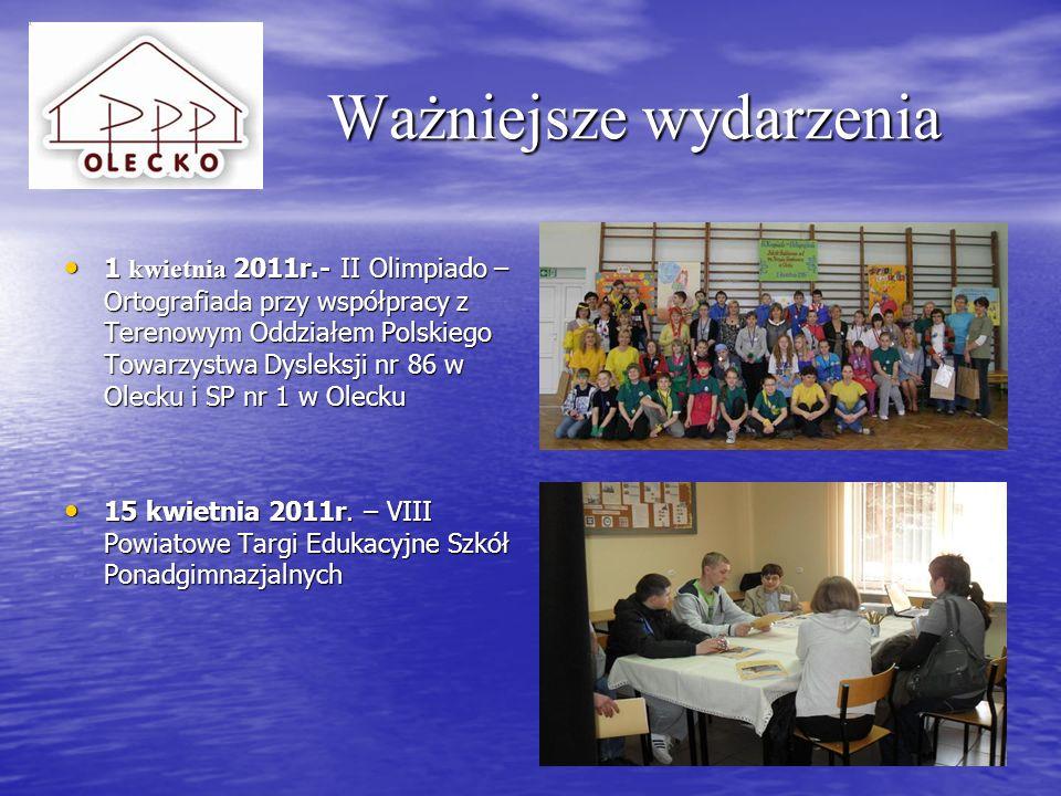 Ważniejsze wydarzenia Ważniejsze wydarzenia 13 kwietnia 2012r.
