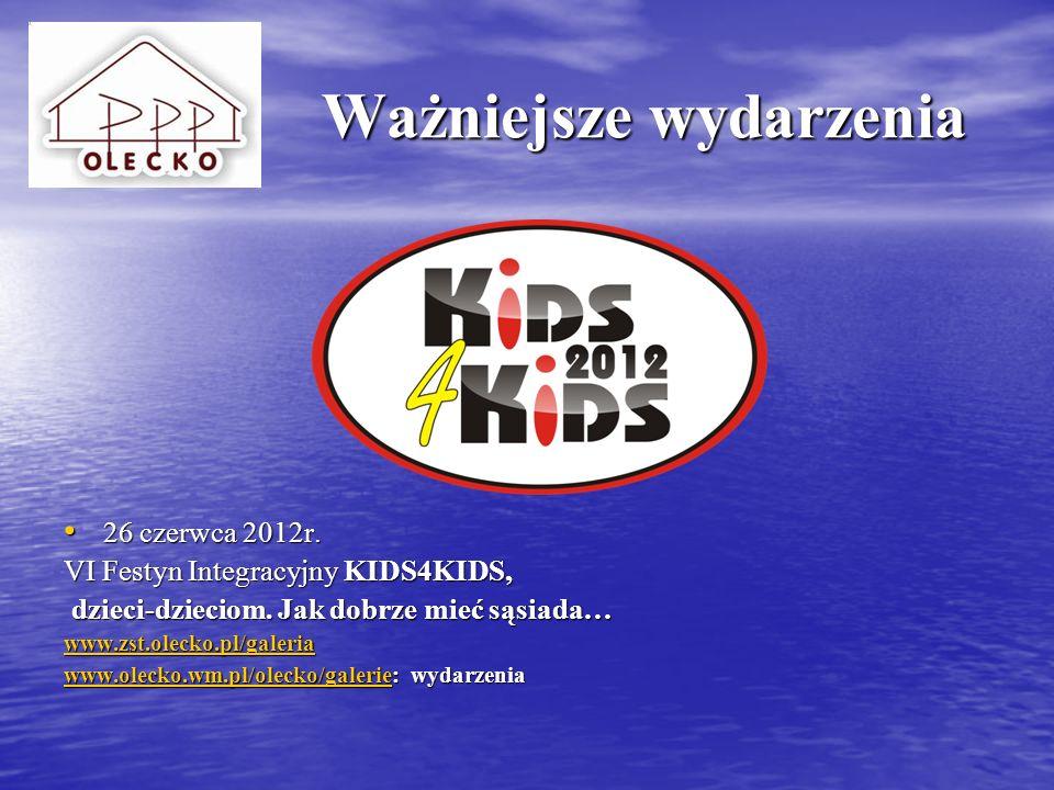 Ważniejsze wydarzenia Ważniejsze wydarzenia 6 i 14 czerwca 2012r.