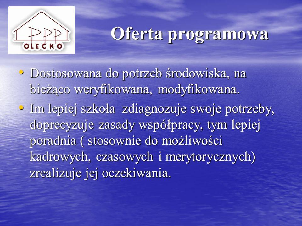 Podstawa prawna Podstawa prawna Rozporządzenie Ministra Edukacji Narodowej z dnia 17 listopada 2010r.