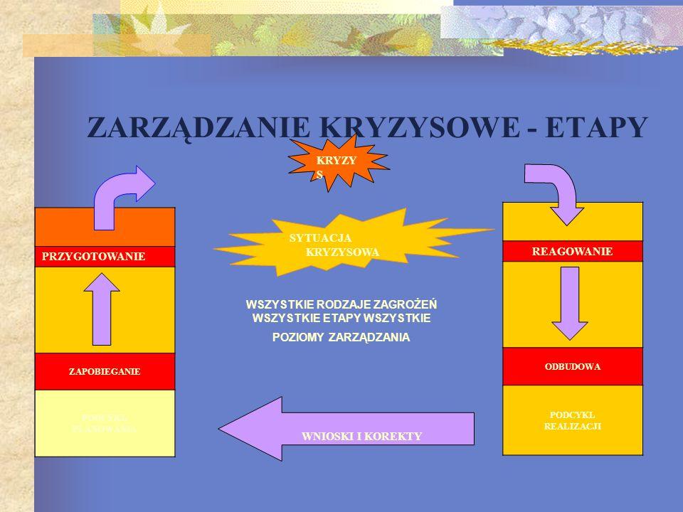 Obowiązki wychowawców klas /sekretariat szkoły 1 Opracować wewnętrzną procedurę stanowiącą załącznik uwzględniającą własne potrzeby i uwarunkowanie w