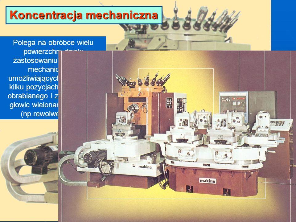 Polega na obróbce wielu powierzchni dzięki zastosowaniu rozwiązań mechanicznych umożliwiających obróbkę w kilku pozycjach przedmiotu obrabianego i zas