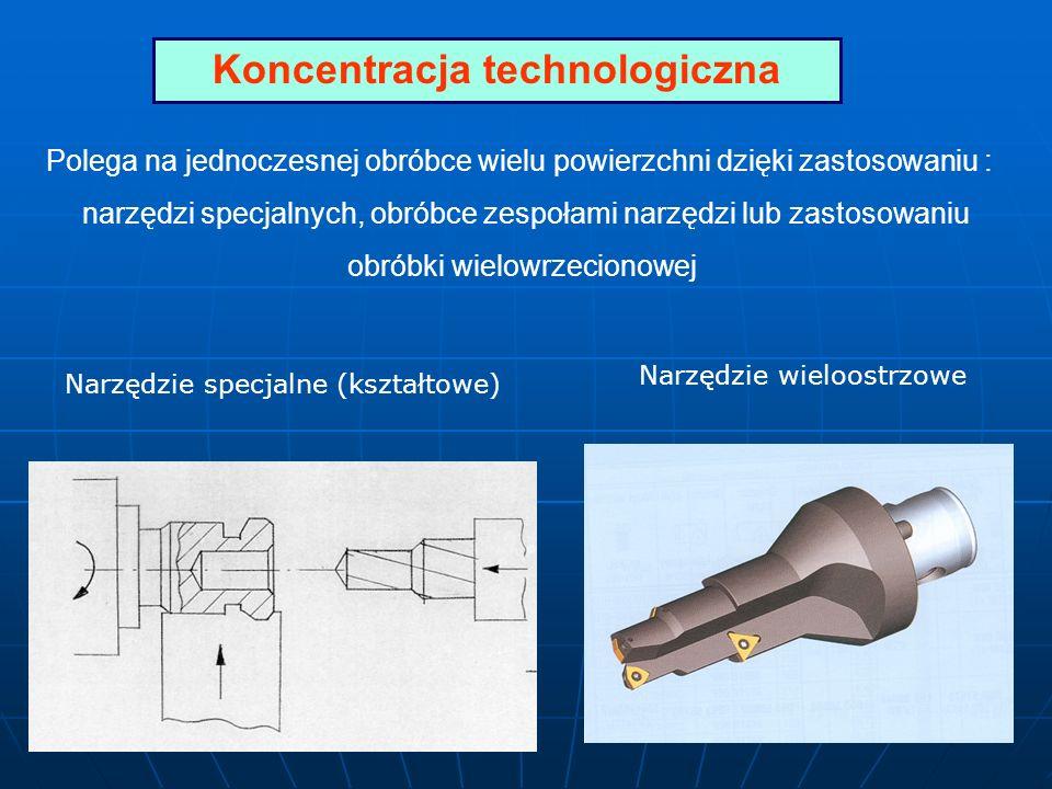Polega na jednoczesnej obróbce wielu powierzchni dzięki zastosowaniu : narzędzi specjalnych, obróbce zespołami narzędzi lub zastosowaniu obróbki wielo
