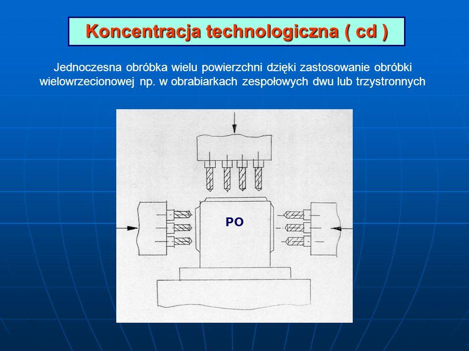 Koncentracja technologiczna ( cd ) Jednoczesna obróbka wielu powierzchni dzięki zastosowanie obróbki wielowrzecionowej np. w obrabiarkach zespołowych