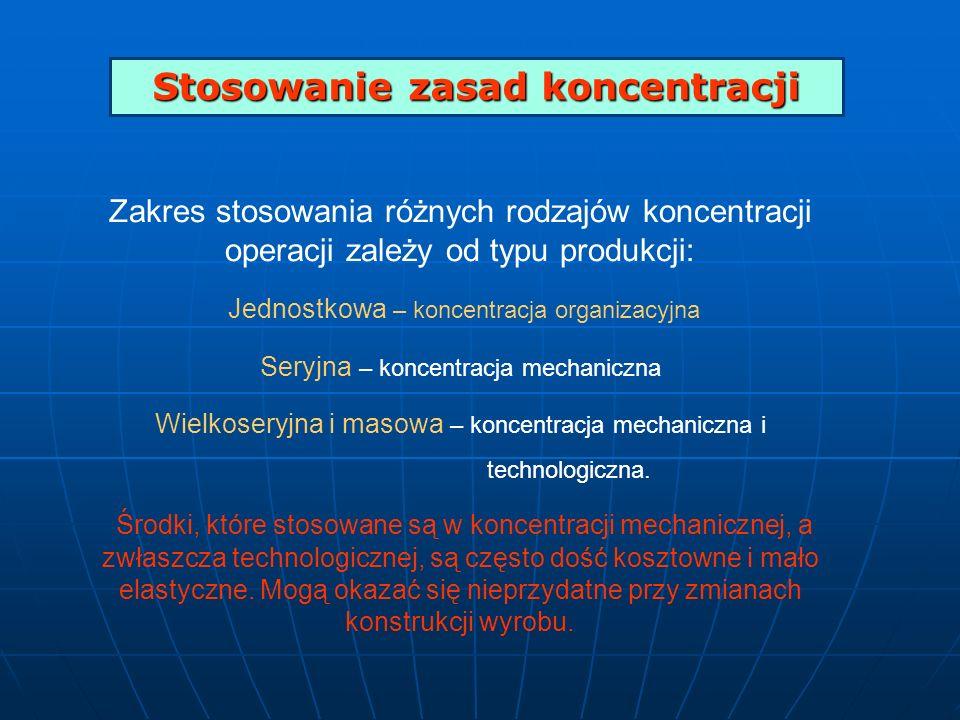 Zakres stosowania różnych rodzajów koncentracji operacji zależy od typu produkcji: Jednostkowa – koncentracja organizacyjna Seryjna – koncentracja mec