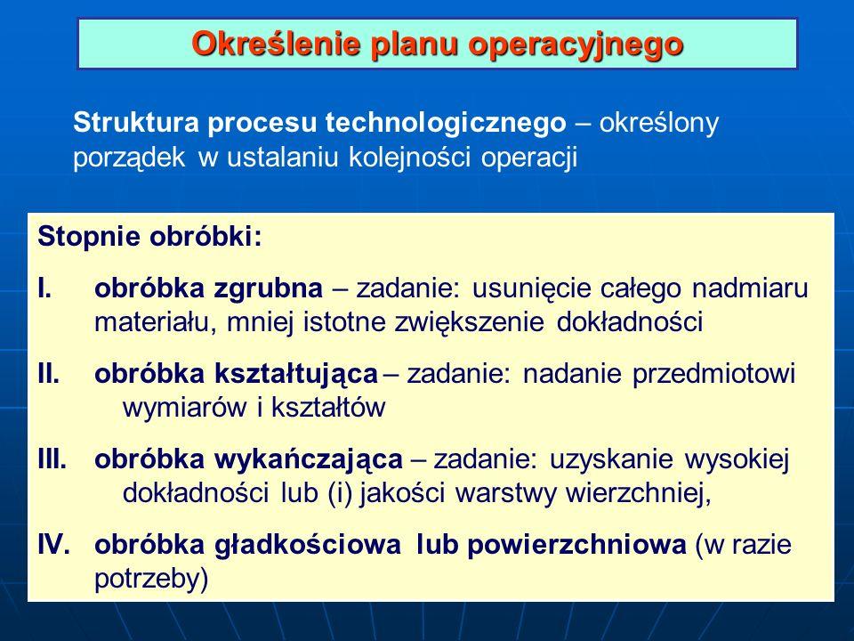 Zasady projektowania operacji Zasada różnicowanie operacji – polega na projektowaniu operacji technologicznych jako jednozabiegowych i realizacji obróbki na znacznej liczbie obrabiarek Zalety: możliwość zastosowania obrabiarek prostych i tanich możliwość zastosowania obrabiarek starszych typów, które mogą pracować ekonomicznie w określonym zakresie wykorzystanie robotników o niskich kwalifikacjach duża wydajność produkcji Wady: długi proces technologiczny (zamrożone środki)