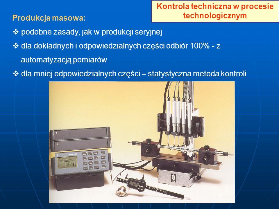 Kontrola techniczna w procesie technologicznym Produkcja masowa: podobne zasady, jak w produkcji seryjnej dla dokładnych i odpowiedzialnych części odb