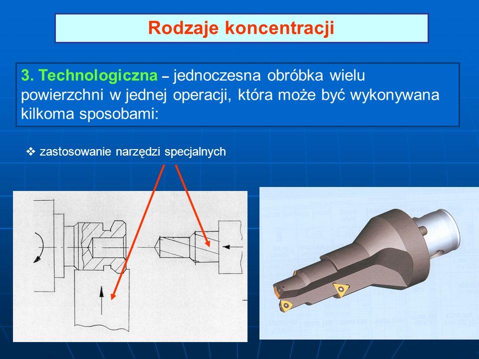 Rodzaje koncentracji 3. Technologiczna – jednoczesna obróbka wielu powierzchni w jednej operacji, która może być wykonywana kilkoma sposobami: zastoso