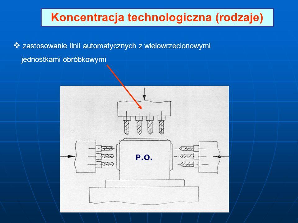 Koncentracja technologiczna (rodzaje) zastosowanie linii automatycznych z wielowrzecionowymi jednostkami obróbkowymi P.O.