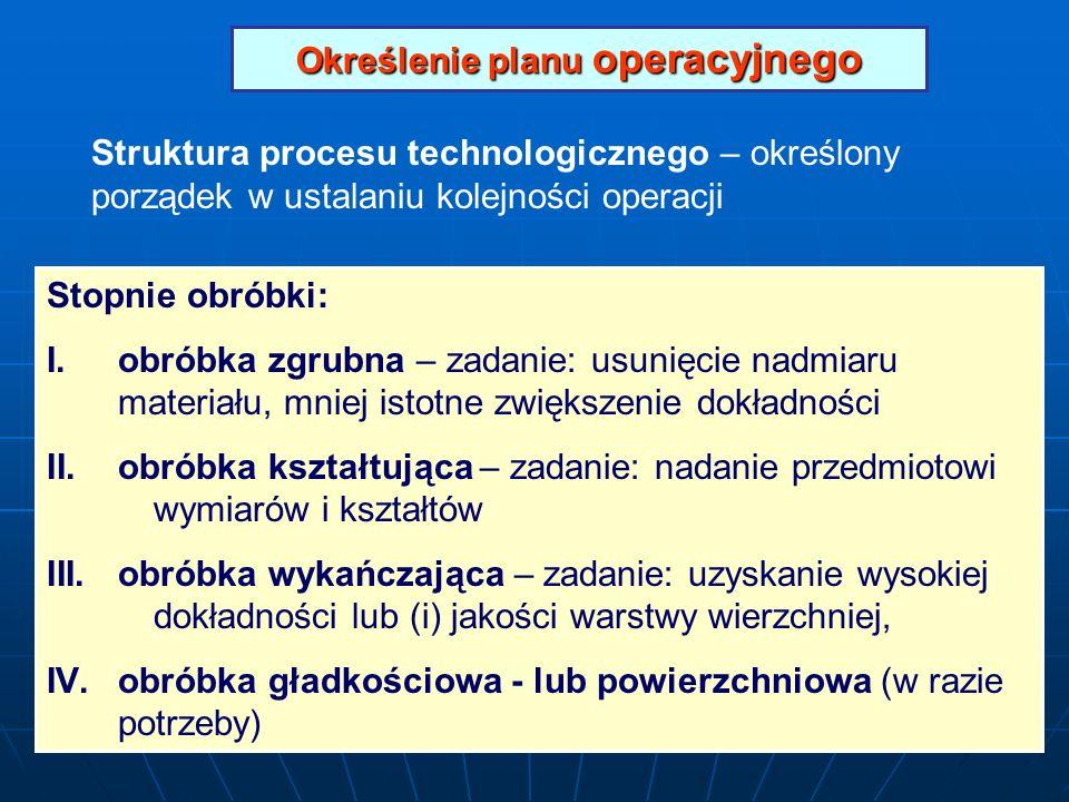 Określenie planu operacyjnego Stopnie obróbki: I.obróbka zgrubna – zadanie: usunięcie nadmiaru materiału, mniej istotne zwiększenie dokładności II.obr
