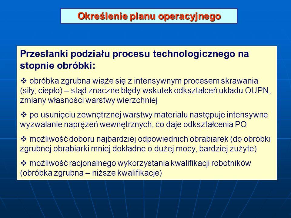 Określenie planu operacyjnego Przesłanki podziału procesu technologicznego na stopnie obróbki: obróbka zgrubna wiąże się z intensywnym procesem skrawa