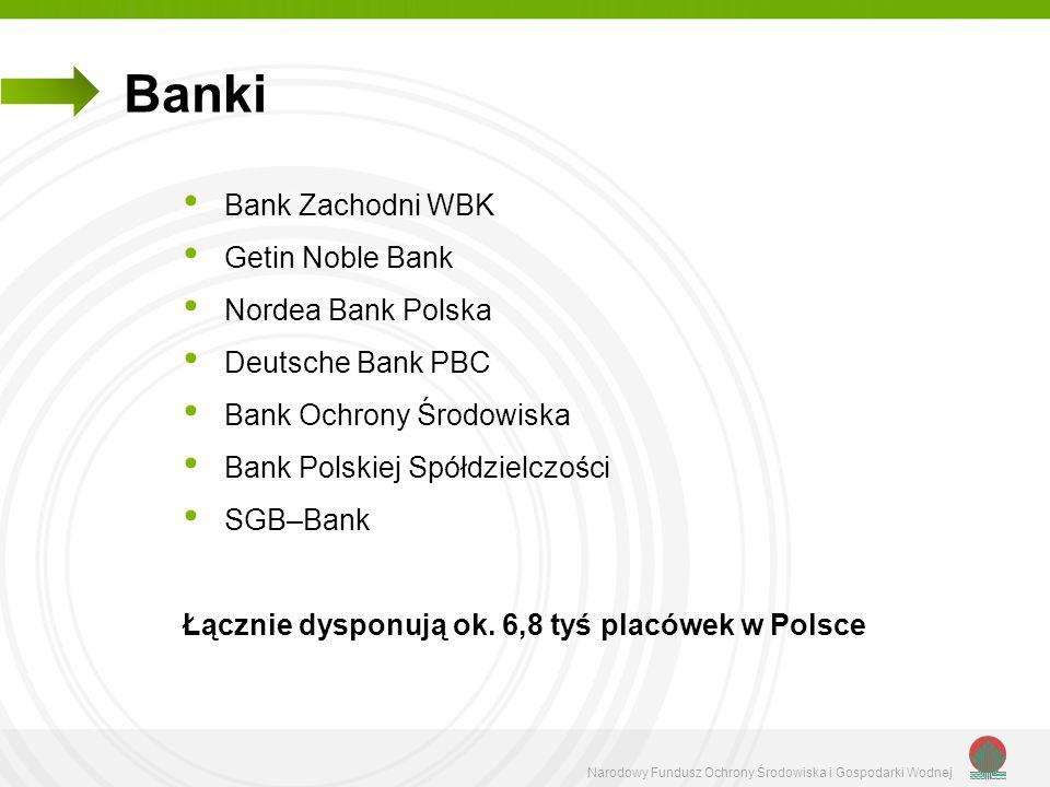 Narodowy Fundusz Ochrony Środowiska i Gospodarki Wodnej Banki Bank Zachodni WBK Getin Noble Bank Nordea Bank Polska Deutsche Bank PBC Bank Ochrony Śro