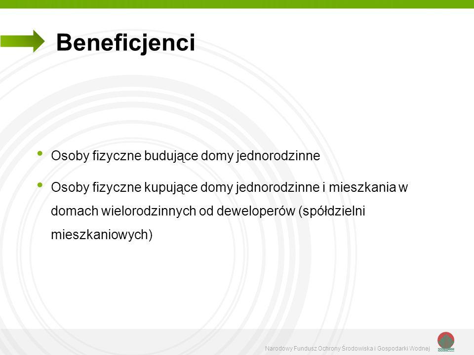 Narodowy Fundusz Ochrony Środowiska i Gospodarki Wodnej Harmonogram Luty 2013 – podpisanie umów z bankami Marzec 2013 – lista weryfikatorów
