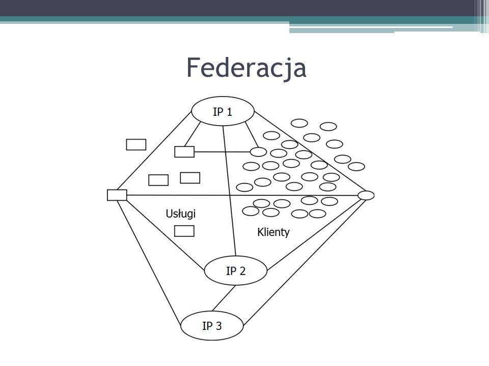 Federacja
