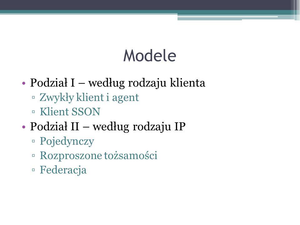 Modele Podział I – według rodzaju klienta Zwykły klient i agent Klient SSON Podział II – według rodzaju IP Pojedynczy Rozproszone tożsamości Federacja