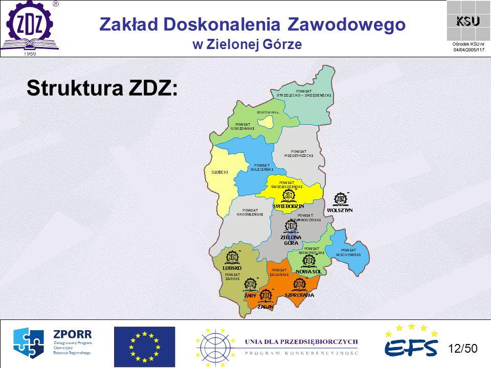 12 Zakład Doskonalenia Zawodowego 12/50 w Zielonej Górze Struktura ZDZ: