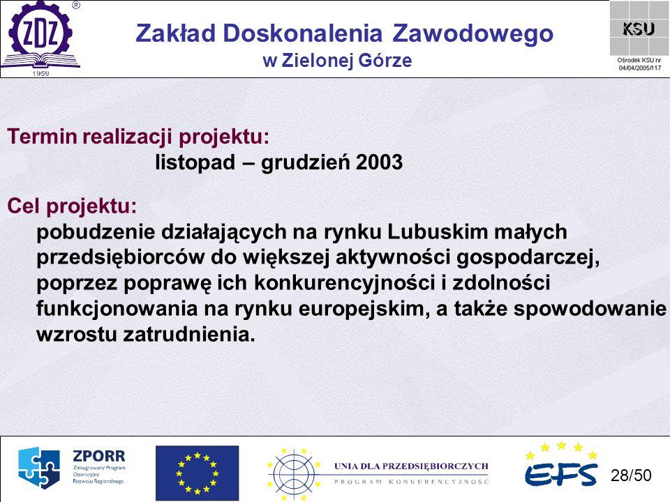 28 Zakład Doskonalenia Zawodowego 28/50 w Zielonej Górze Termin realizacji projektu: listopad – grudzień 2003 Cel projektu: pobudzenie działających na