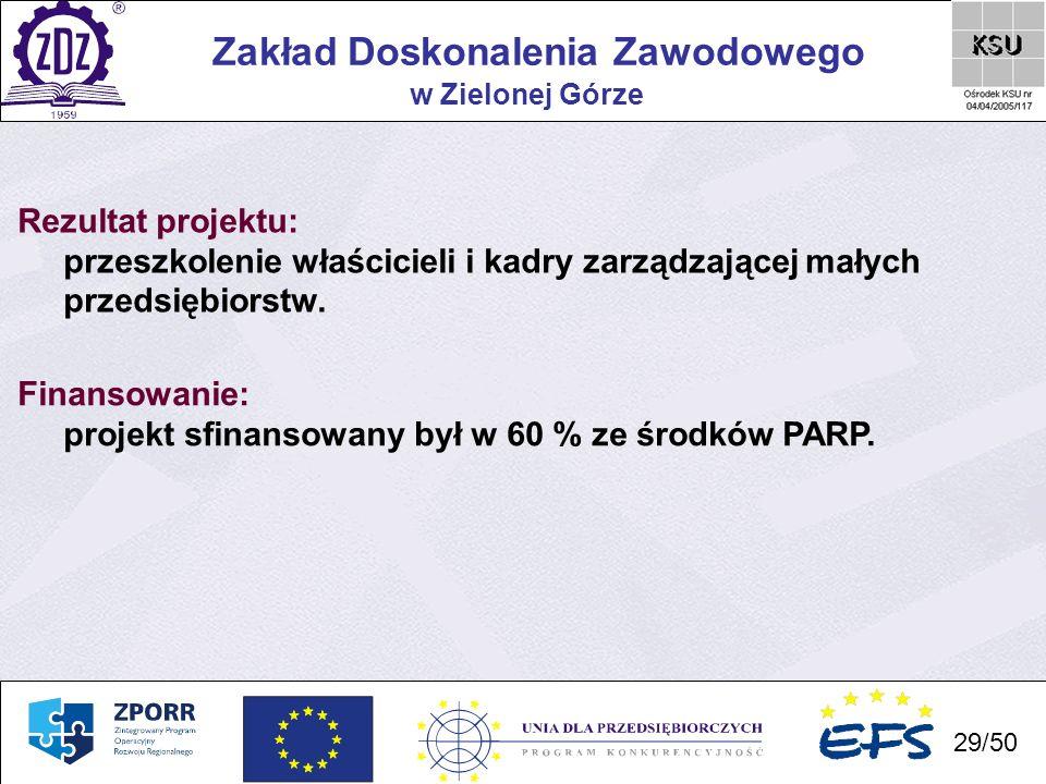 29 Zakład Doskonalenia Zawodowego 29/50 w Zielonej Górze Rezultat projektu: przeszkolenie właścicieli i kadry zarządzającej małych przedsiębiorstw. Fi