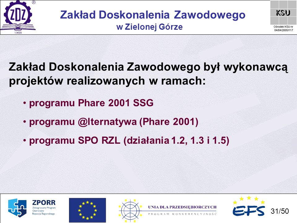 31 Zakład Doskonalenia Zawodowego 31/50 w Zielonej Górze Zakład Doskonalenia Zawodowego był wykonawcą projektów realizowanych w ramach: programu Phare