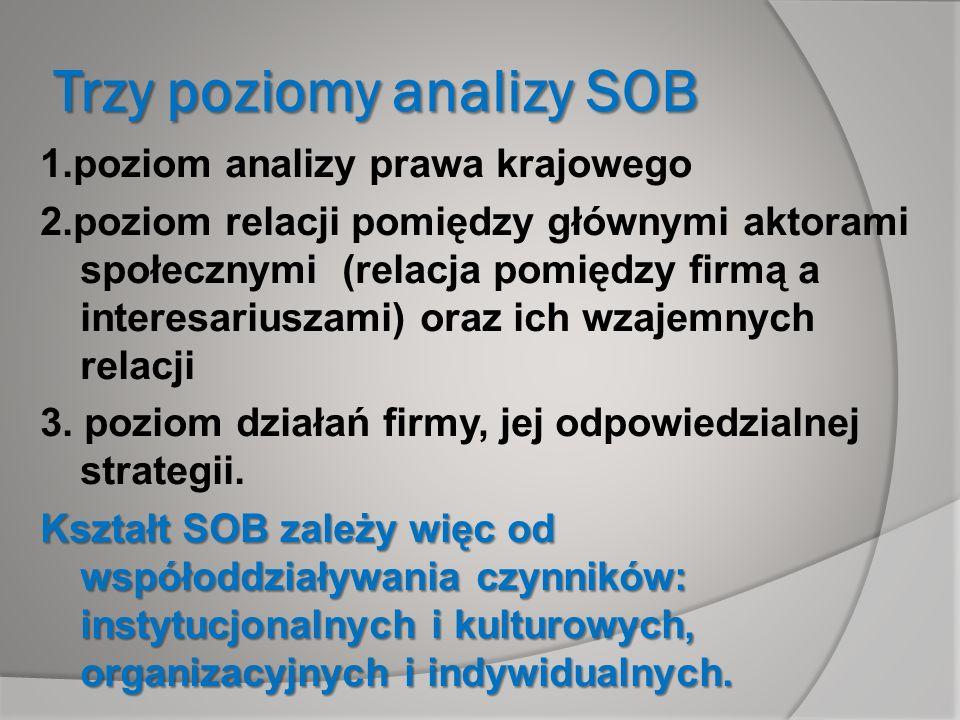 Trzy poziomy analizy SOB 1.poziom analizy prawa krajowego 2.poziom relacji pomiędzy głównymi aktorami społecznymi (relacja pomiędzy firmą a interesari