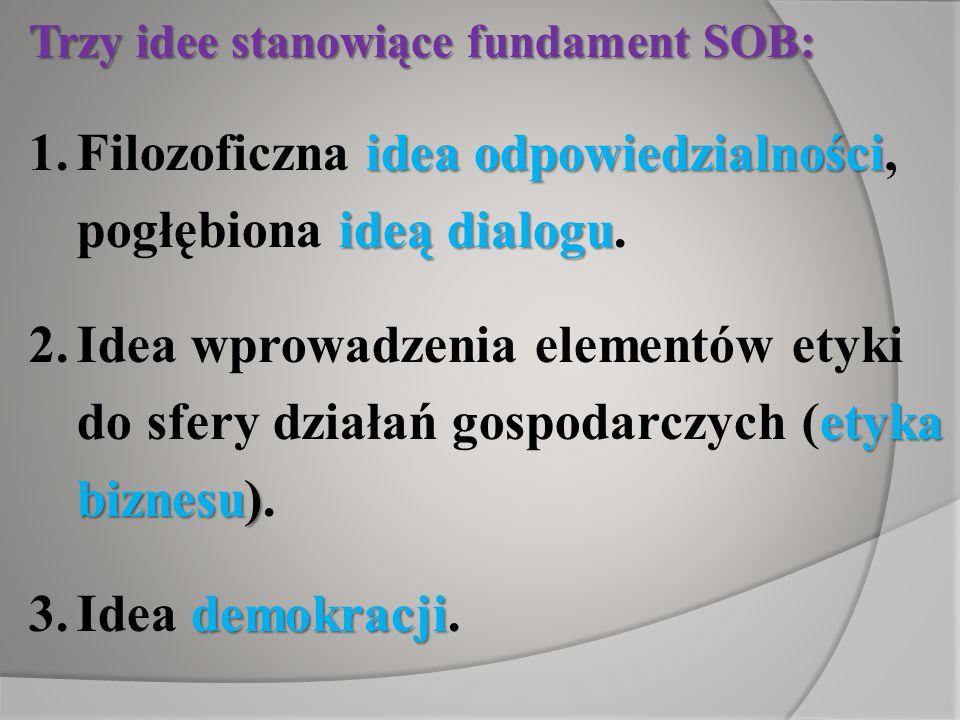 Trzy idee stanowiące fundament SOB: idea odpowiedzialności ideą dialogu 1.Filozoficzna idea odpowiedzialności, pogłębiona ideą dialogu. etyka biznesu)