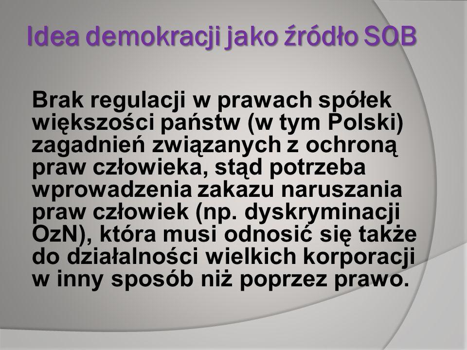 Idea demokracji jako źródło SOB Brak regulacji w prawach spółek większości państw (w tym Polski) zagadnień związanych z ochroną praw człowieka, stąd p