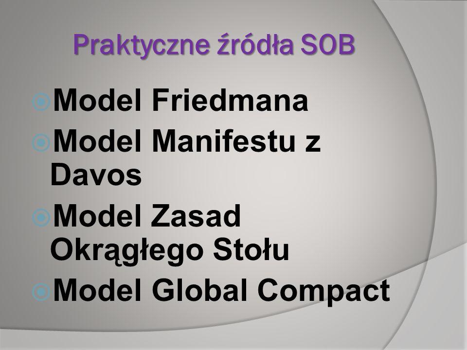 Praktyczne źródła SOB Model Friedmana Model Manifestu z Davos Model Zasad Okrągłego Stołu Model Global Compact