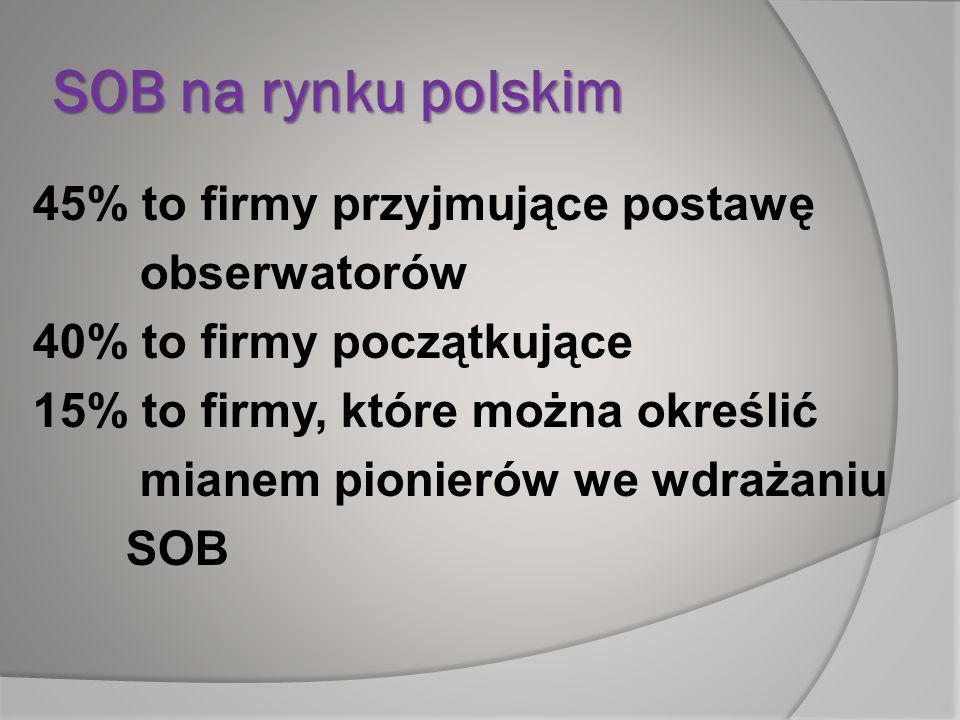 SOB na rynku polskim 45% to firmy przyjmujące postawę obserwatorów 40% to firmy początkujące 15% to firmy, które można określić mianem pionierów we wd