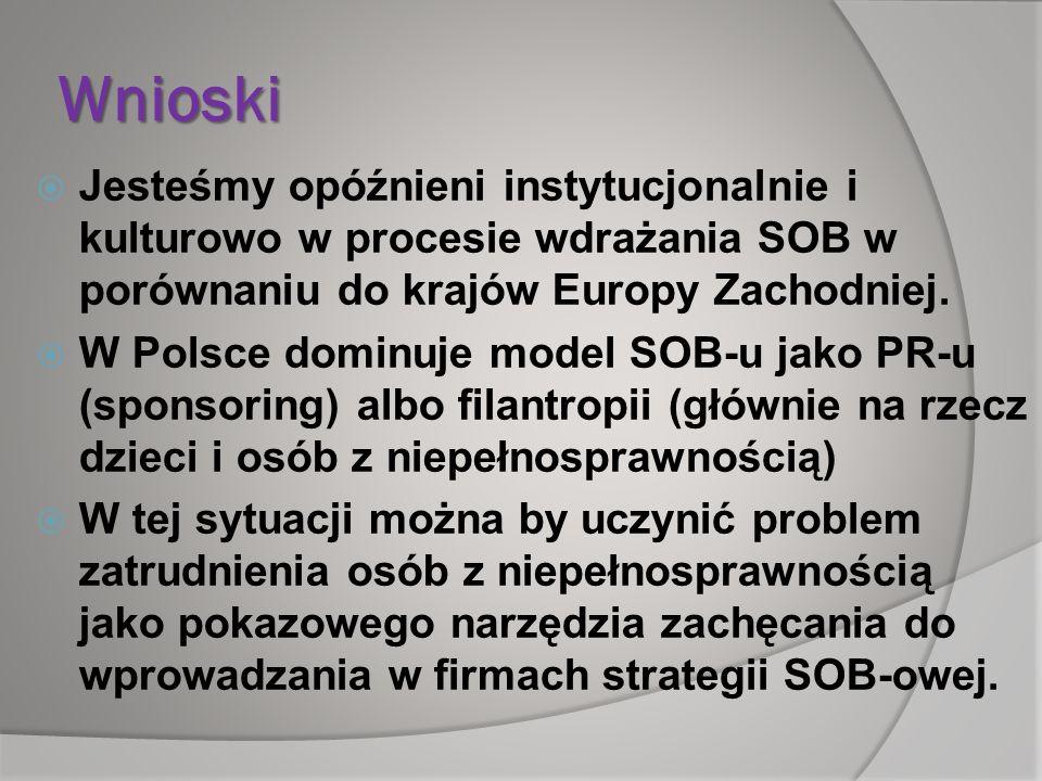 Wnioski Jesteśmy opóźnieni instytucjonalnie i kulturowo w procesie wdrażania SOB w porównaniu do krajów Europy Zachodniej. W Polsce dominuje model SOB