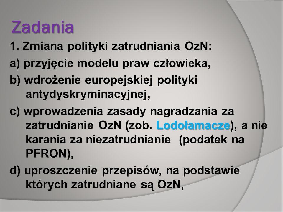 Zadania 1. Zmiana polityki zatrudniania OzN: a) przyjęcie modelu praw człowieka, b) wdrożenie europejskiej polityki antydyskryminacyjnej, Lodołamacze