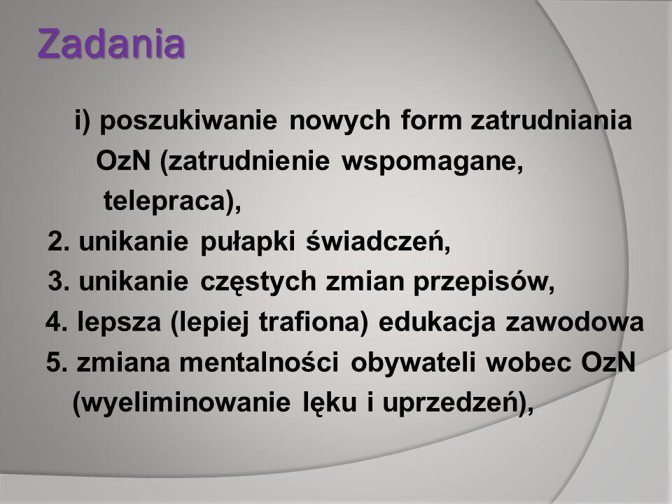 Zadania i) poszukiwanie nowych form zatrudniania OzN (zatrudnienie wspomagane, telepraca), 2. unikanie pułapki świadczeń, 3. unikanie częstych zmian p